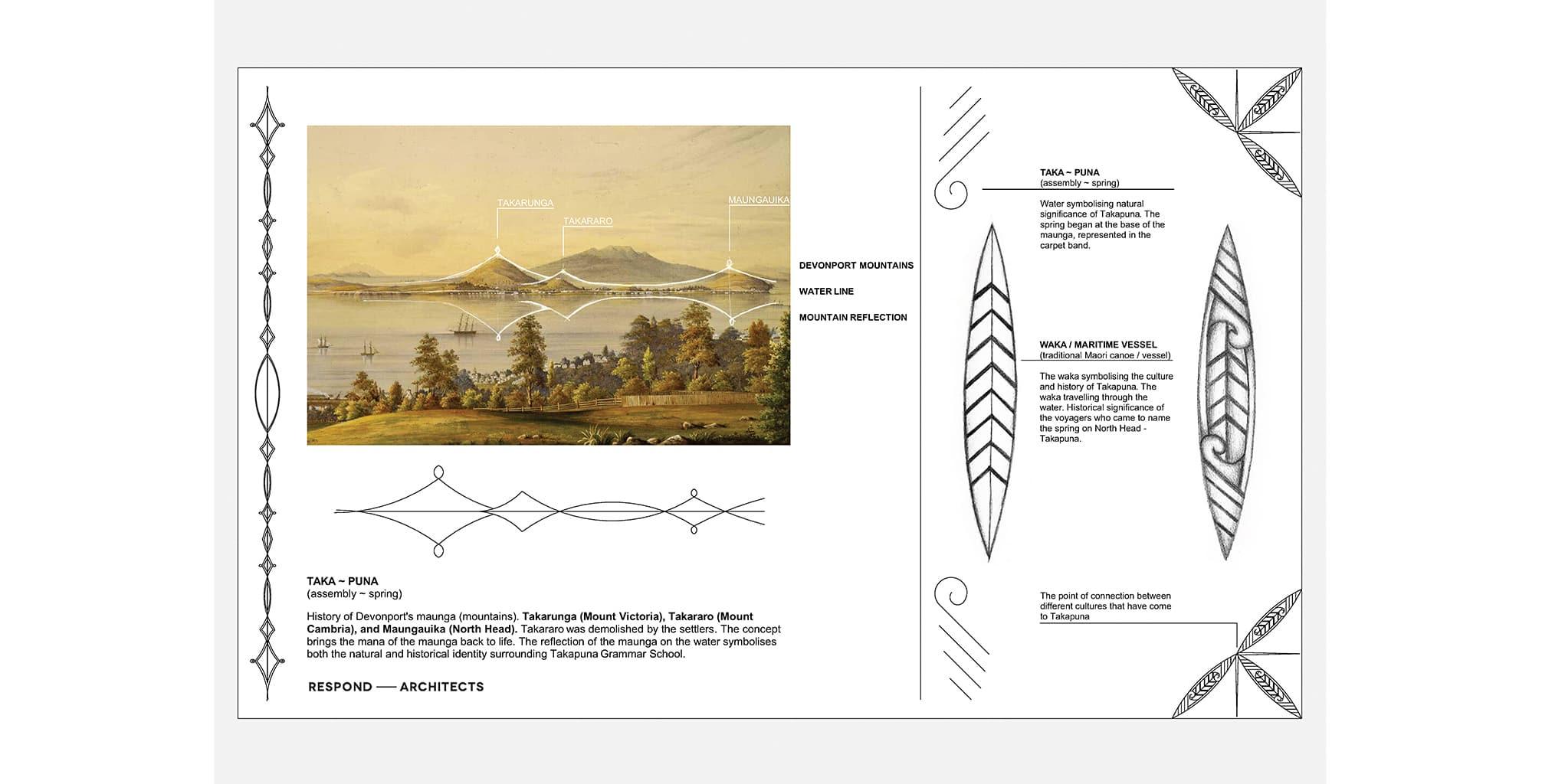 Cultural-design-&-advisory-services-Auckland